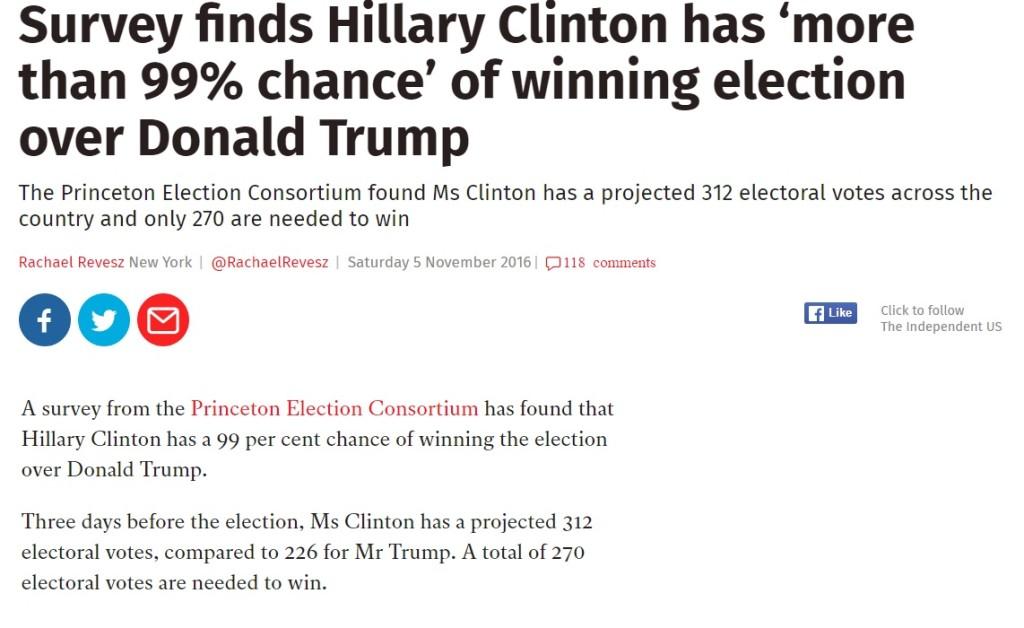 bad polls